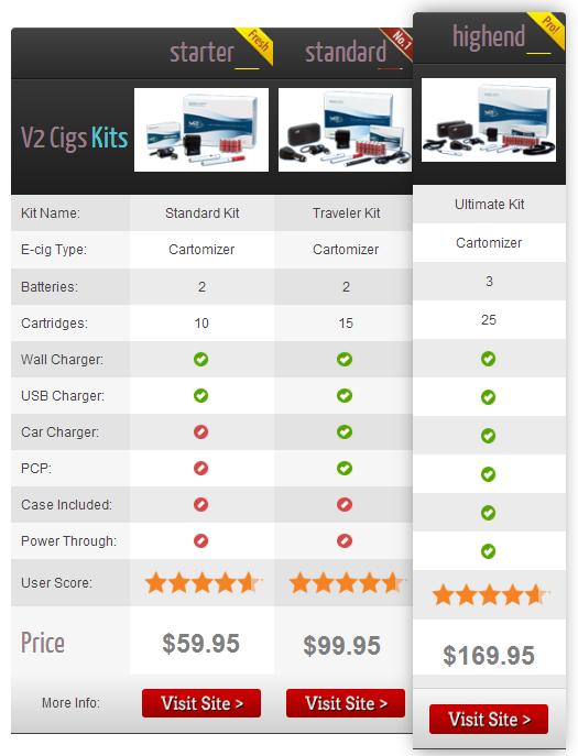 v2cigs-comparison